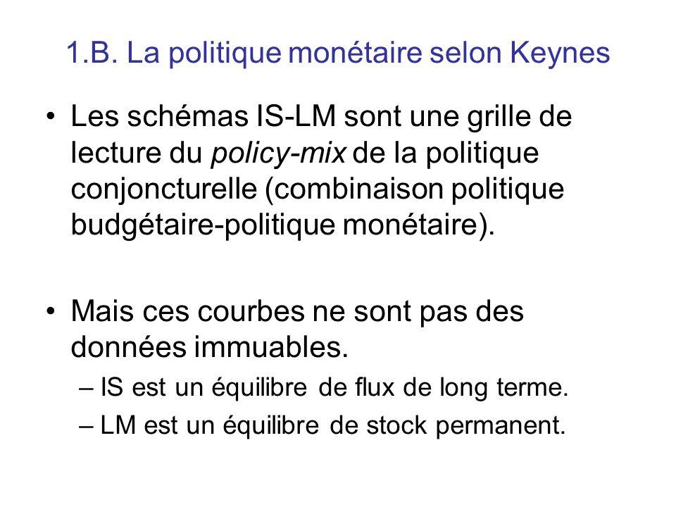 1.B. La politique monétaire selon Keynes Les schémas IS-LM sont une grille de lecture du policy-mix de la politique conjoncturelle (combinaison politi