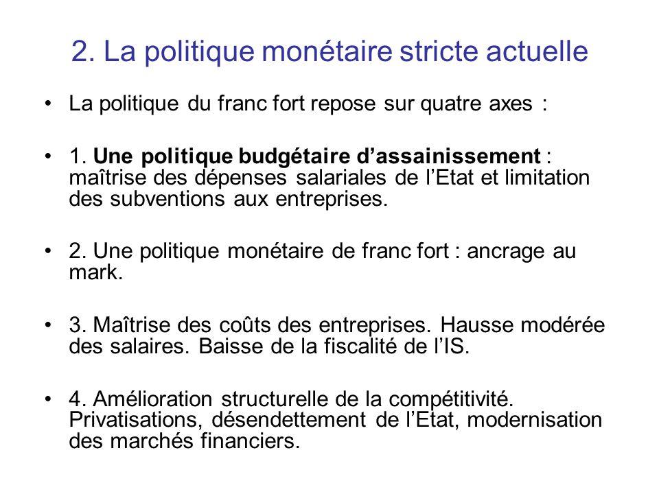 2. La politique monétaire stricte actuelle La politique du franc fort repose sur quatre axes : 1. Une politique budgétaire d'assainissement : maîtrise