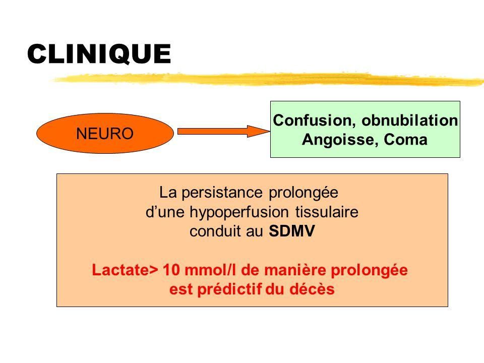 CLINIQUE NEURO Confusion, obnubilation Angoisse, Coma La persistance prolongée d'une hypoperfusion tissulaire conduit au SDMV Lactate> 10 mmol/l de ma