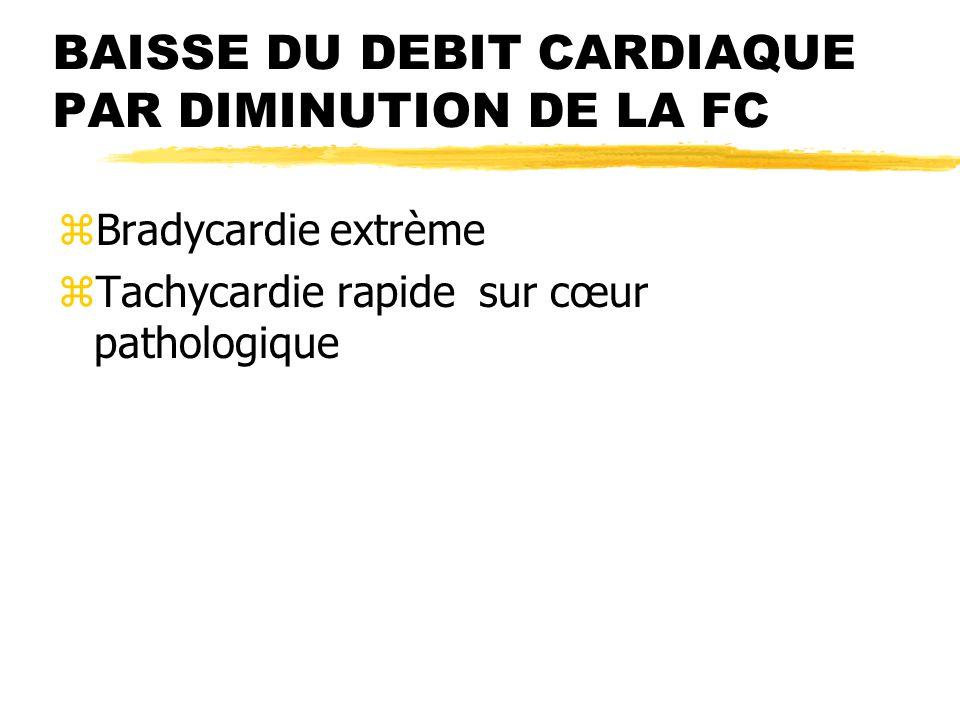 BAISSE DU DEBIT CARDIAQUE PAR DIMINUTION DE LA FC zBradycardie extrème zTachycardie rapide sur cœur pathologique