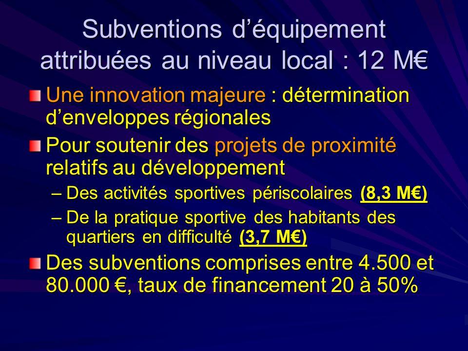 Subventions d'équipement attribuées au niveau local : 12 M€ Une innovation majeure : détermination d'enveloppes régionales Pour soutenir des projets de proximité relatifs au développement –Des activités sportives périscolaires (8,3 M€) –De la pratique sportive des habitants des quartiers en difficulté (3,7 M€) Des subventions comprises entre 4.500 et 80.000 €, taux de financement 20 à 50%