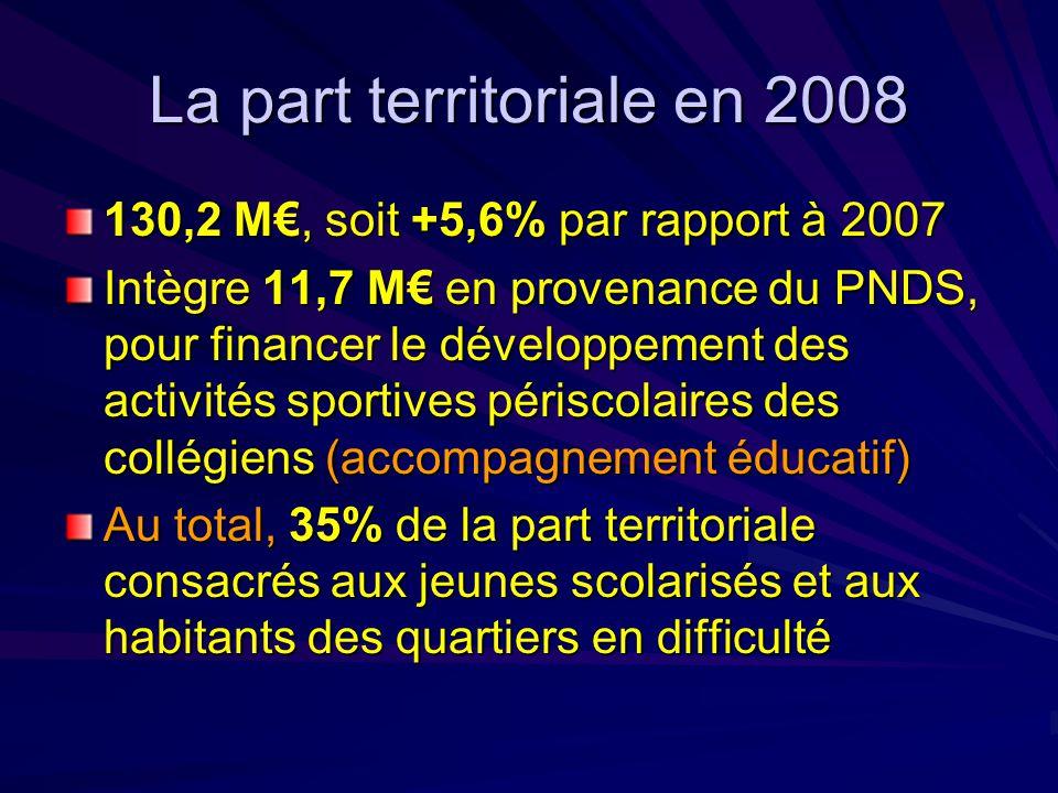 La part territoriale en 2008 130,2 M€, soit +5,6% par rapport à 2007 Intègre 11,7 M€ en provenance du PNDS, pour financer le développement des activités sportives périscolaires des collégiens (accompagnement éducatif) Au total, 35% de la part territoriale consacrés aux jeunes scolarisés et aux habitants des quartiers en difficulté