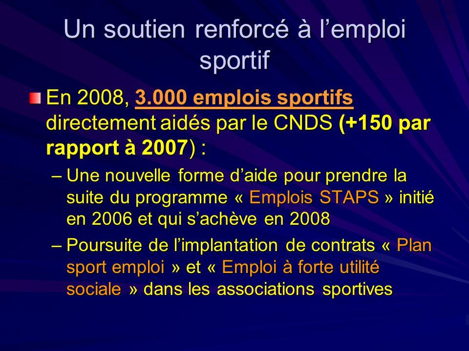 Un soutien renforcé à l'emploi sportif En 2008, 3.000 emplois sportifs directement aidés par le CNDS (+150 par rapport à 2007) : –Une nouvelle forme d'aide pour prendre la suite du programme « Emplois STAPS » initié en 2006 et qui s'achève en 2008 –Poursuite de l'implantation de contrats « Plan sport emploi » et « Emploi à forte utilité sociale » dans les associations sportives
