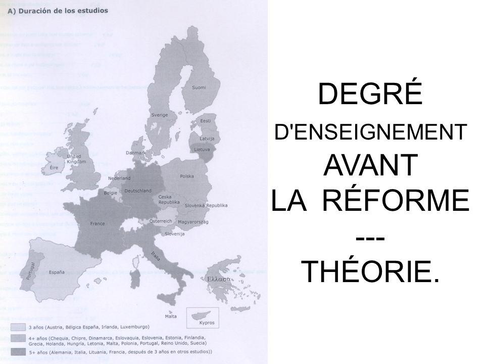 DEGRÉ D ENSEIGNEMENT AVANT LA RÉFORME --- THÉORIE.
