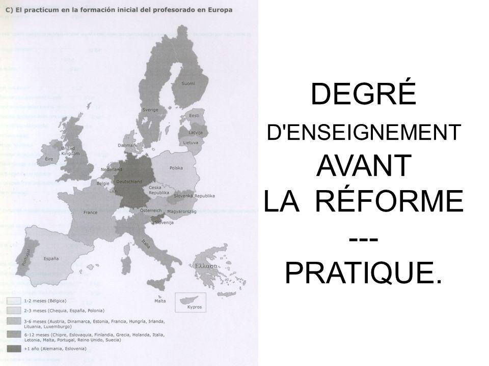 DEGRÉ D ENSEIGNEMENT AVANT LA RÉFORME --- PRATIQUE.
