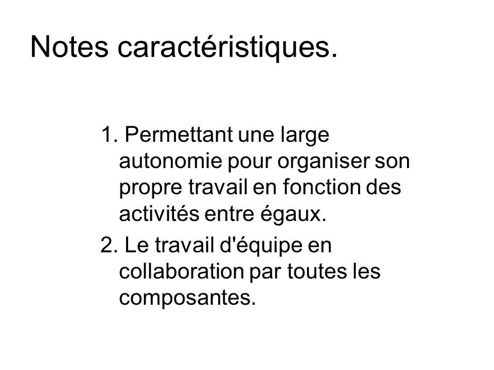 Notes caractéristiques. 1.