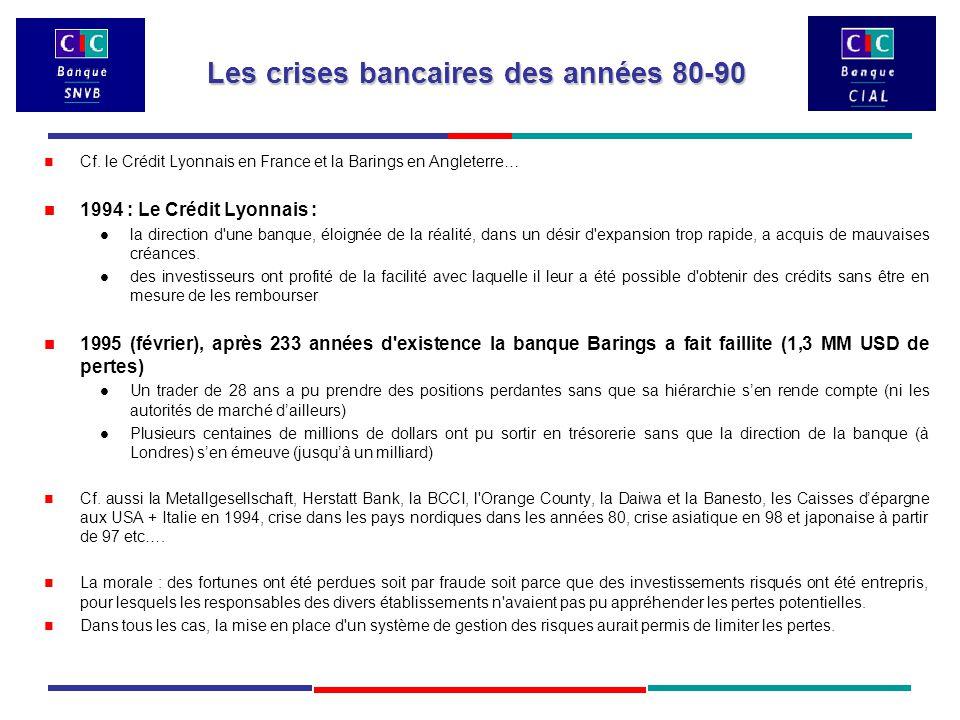 Les crises bancaires des années 80-90 Cf.