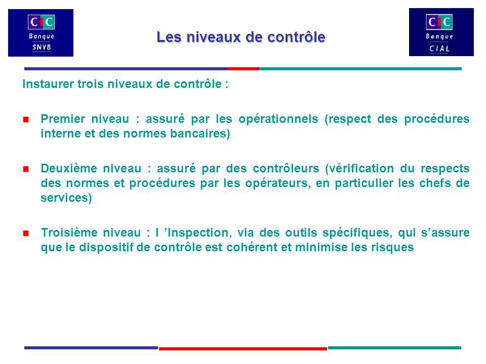 Les niveaux de contrôle Instaurer trois niveaux de contrôle : Premier niveau : assuré par les opérationnels (respect des procédures interne et des normes bancaires) Deuxième niveau : assuré par des contrôleurs (vérification du respects des normes et procédures par les opérateurs, en particulier les chefs de services) Troisième niveau : l 'Inspection, via des outils spécifiques, qui s'assure que le dispositif de contrôle est cohérent et minimise les risques