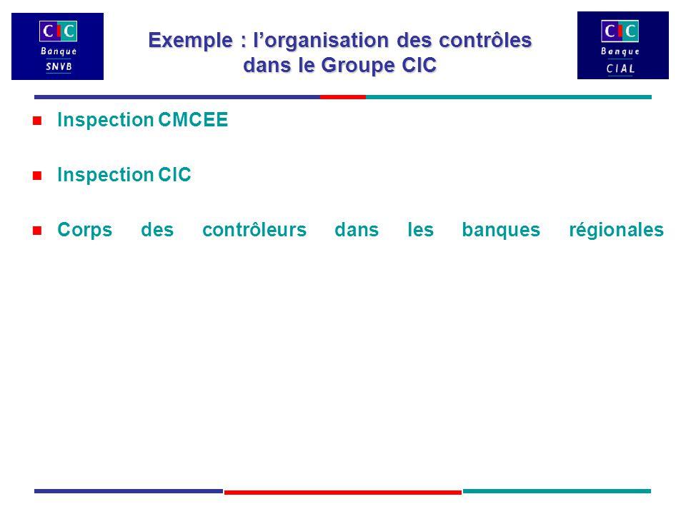 Exemple : l'organisation des contrôles dans le Groupe CIC Inspection CMCEE Inspection CIC Corps des contrôleurs dans les banques régionales
