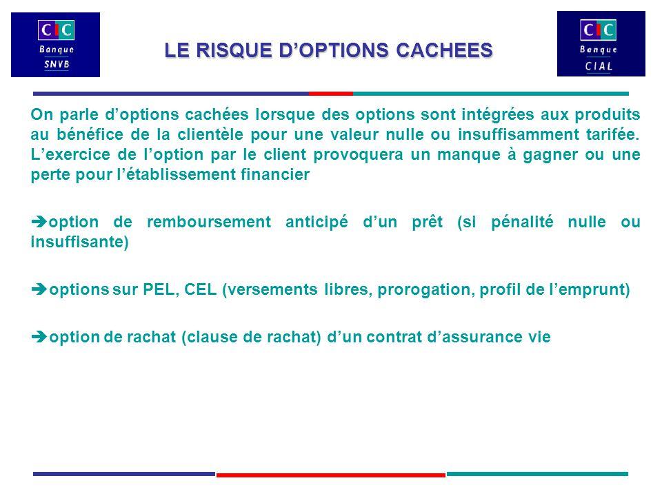 LE RISQUE D'OPTIONS CACHEES On parle d'options cachées lorsque des options sont intégrées aux produits au bénéfice de la clientèle pour une valeur nulle ou insuffisamment tarifée.