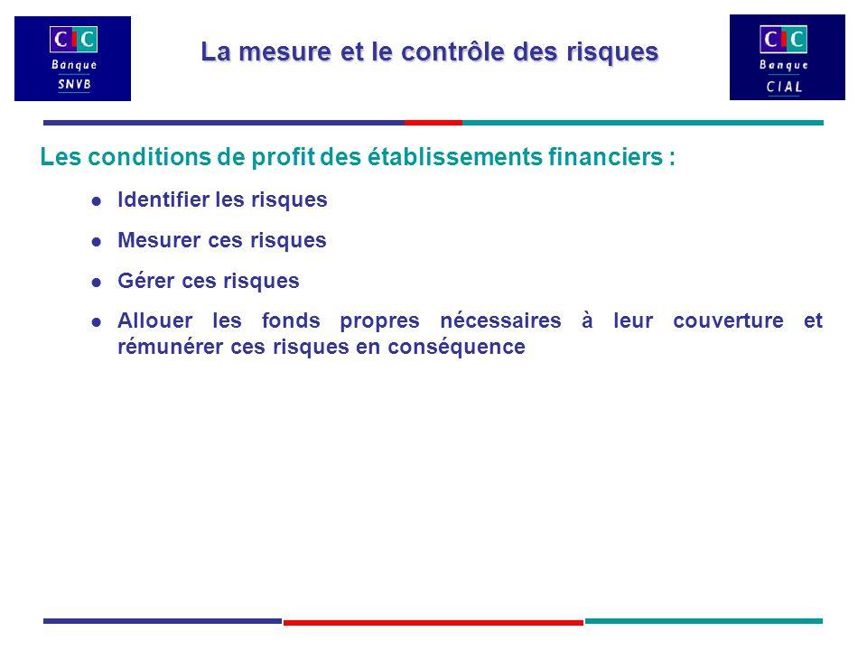 Les conditions de profit des établissements financiers : Identifier les risques Mesurer ces risques Gérer ces risques Allouer les fonds propres nécessaires à leur couverture et rémunérer ces risques en conséquence La mesure et le contrôle des risques
