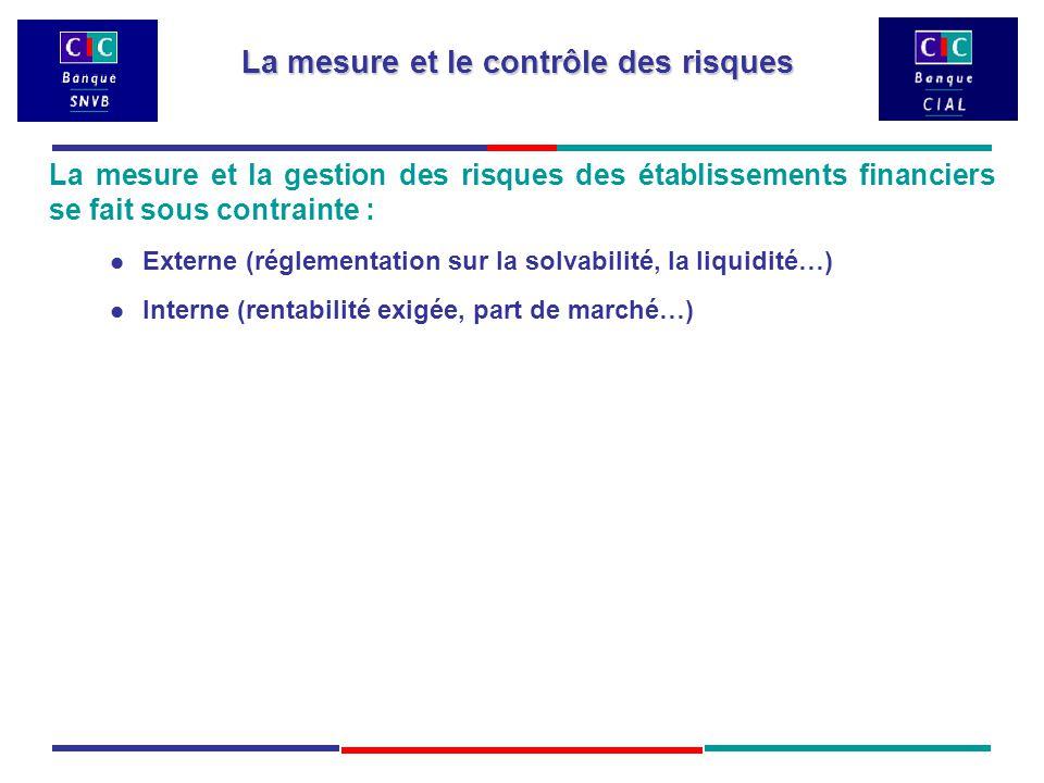 La mesure et la gestion des risques des établissements financiers se fait sous contrainte : Externe (réglementation sur la solvabilité, la liquidité…) Interne (rentabilité exigée, part de marché…) La mesure et le contrôle des risques