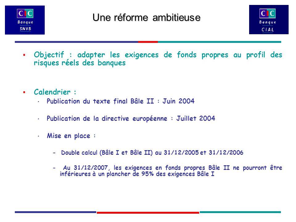 Une réforme ambitieuse  Objectif : adapter les exigences de fonds propres au profil des risques réels des banques  Calendrier :  Publication du texte final Bâle II : Juin 2004  Publication de la directive européenne : Juillet 2004  Mise en place : - Double calcul (Bâle I et Bâle II) au 31/12/2005 et 31/12/2006 - Au 31/12/2007, les exigences en fonds propres Bâle II ne pourront être inférieures à un plancher de 95% des exigences Bâle I