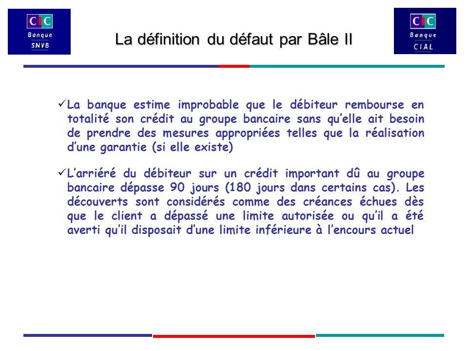 La définition du défaut par Bâle II La banque estime improbable que le débiteur rembourse en totalité son crédit au groupe bancaire sans qu'elle ait besoin de prendre des mesures appropriées telles que la réalisation d'une garantie (si elle existe) L'arriéré du débiteur sur un crédit important dû au groupe bancaire dépasse 90 jours (180 jours dans certains cas).