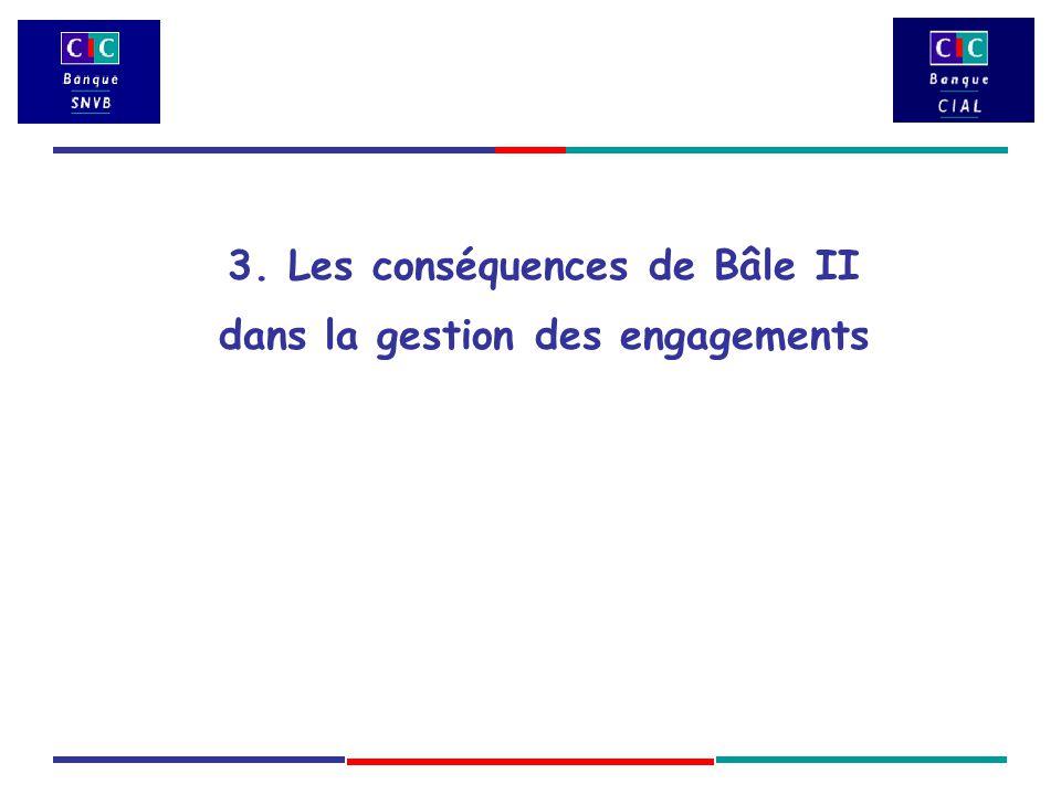 3. Les conséquences de Bâle II dans la gestion des engagements