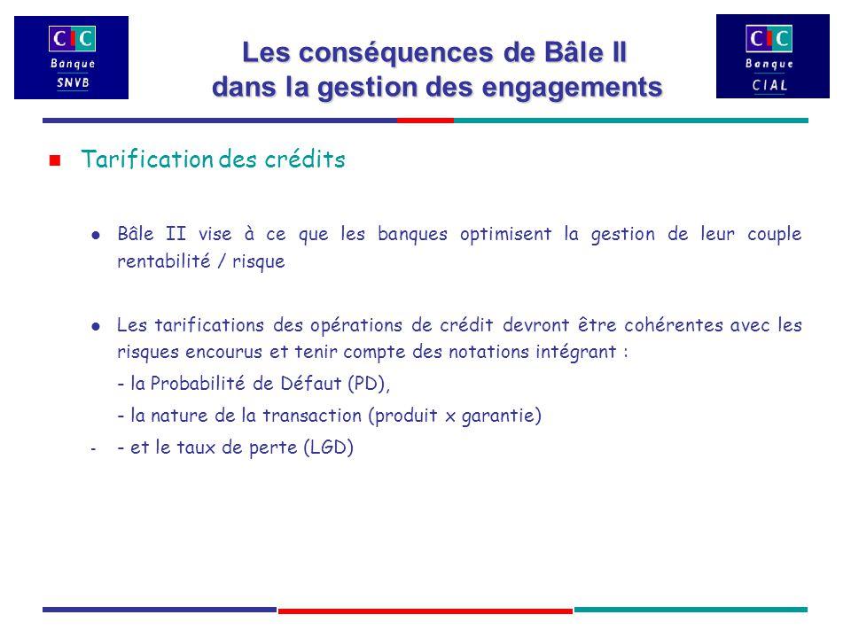 Tarification des crédits Bâle II vise à ce que les banques optimisent la gestion de leur couple rentabilité / risque Les tarifications des opérations de crédit devront être cohérentes avec les risques encourus et tenir compte des notations intégrant : - la Probabilité de Défaut (PD), - la nature de la transaction (produit x garantie) - - et le taux de perte (LGD) Les conséquences de Bâle II dans la gestion des engagements