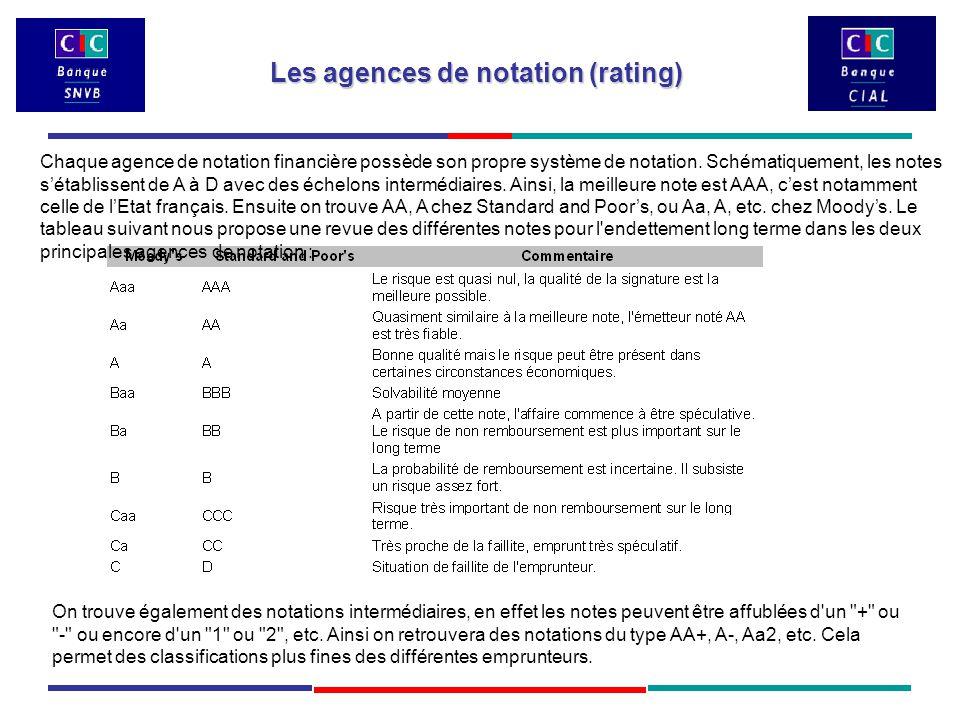 Les agences de notation (rating) On trouve également des notations intermédiaires, en effet les notes peuvent être affublées d un + ou - ou encore d un 1 ou 2 , etc.