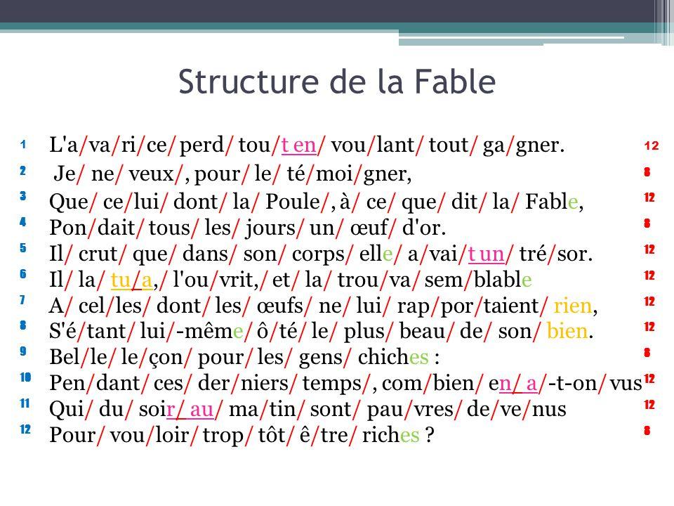 Structure de la Fable L'a/va/ri/ce/ perd/ tou/t en/ vou/lant/ tout/ ga/gner. Je/ ne/ veux/, pour/ le/ té/moi/gner, Que/ ce/lui/ dont/ la/ Poule/, à/ c