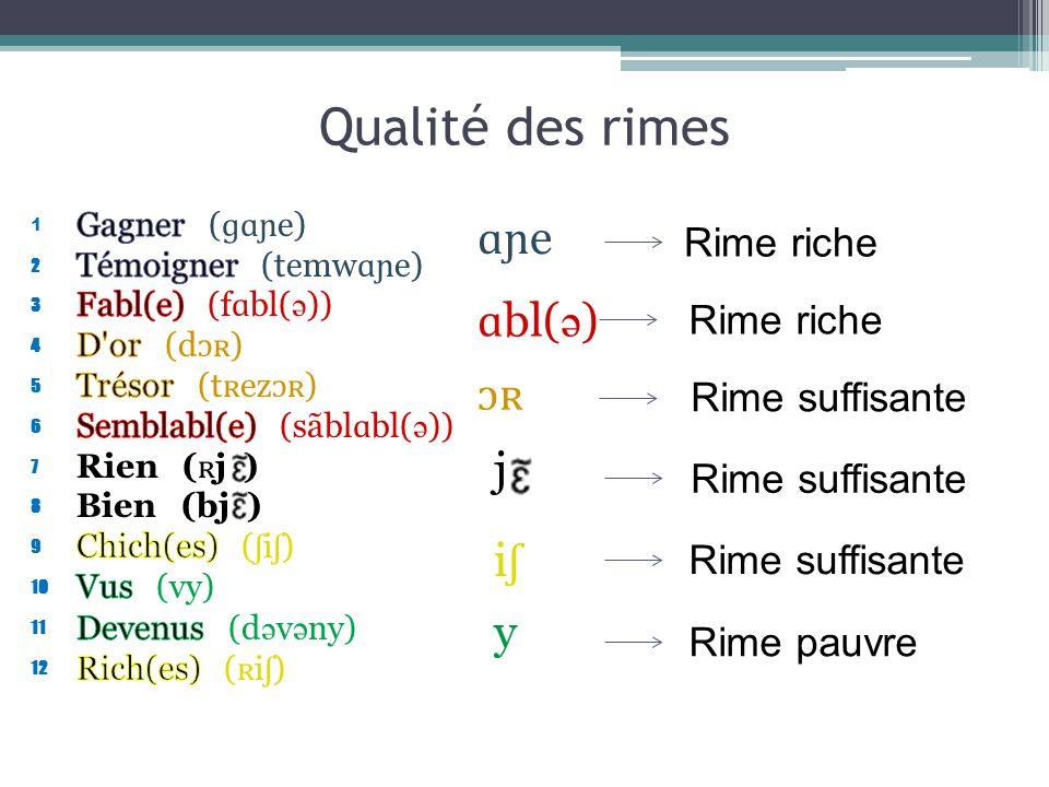 Qualité des rimes 1 2 3 4 5 6 7 8 9 10 11 12 ɑɲ e ɑ bl( ə ) ɔʀ j iʃ iʃ y Rime riche Rime riche Rime suffisante Rime pauvre