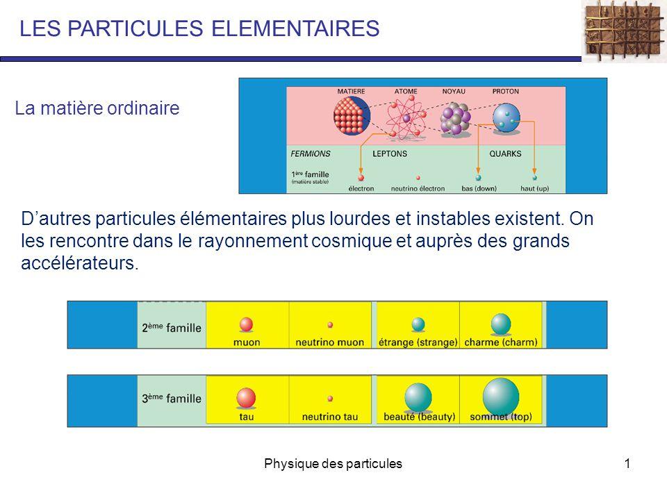 Physique des particules1 LES PARTICULES ELEMENTAIRES La matière ordinaire D'autres particules élémentaires plus lourdes et instables existent.
