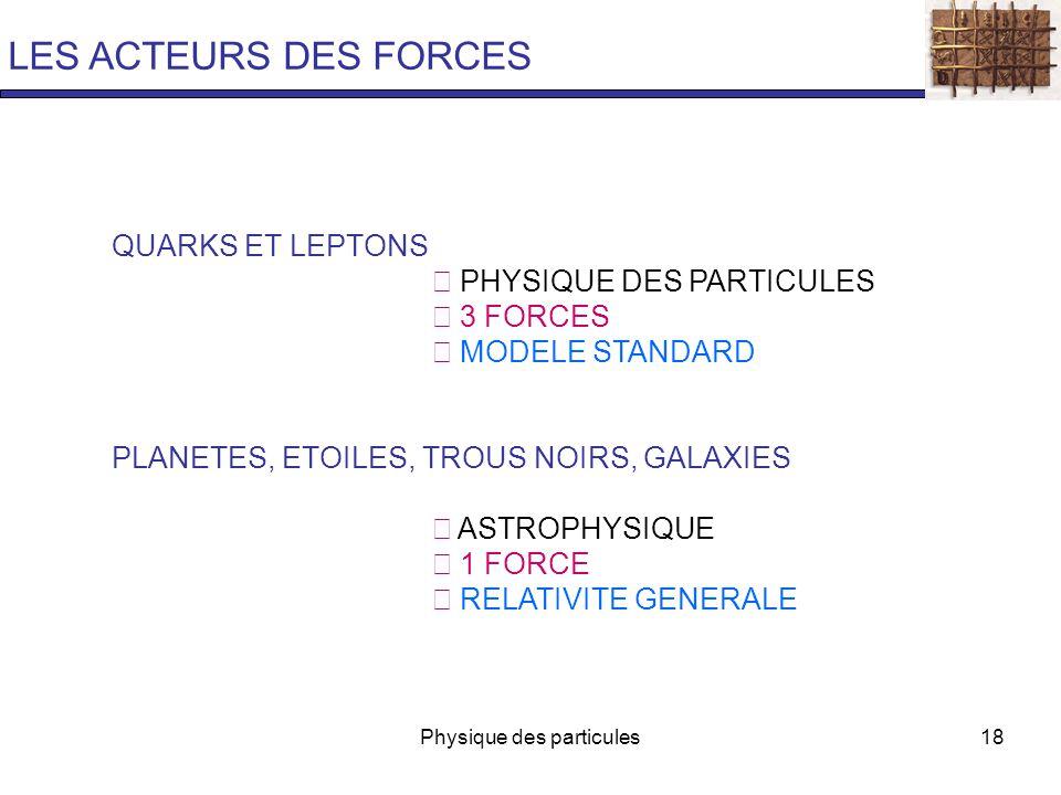 Physique des particules17 DYNAMIQUE SOUS-JACENTE DES INTERACTIONS LES INTERACTIONS SONT COMPRISES COMME L'ECHANGE DE PARTICULES (LES BOSONS) Pas encore tout au moins...