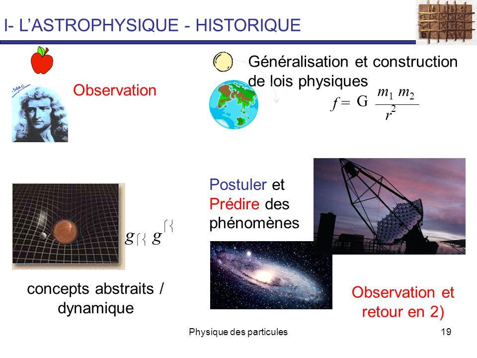 Physique des particules19 Observation Généralisation et construction de lois physiques concepts abstraits / dynamique Postuler et Prédire des phénomènes Observation et retour en 2) f = G m1 m2m1 m2 r2r2 g  g  I- L'ASTROPHYSIQUE - HISTORIQUE