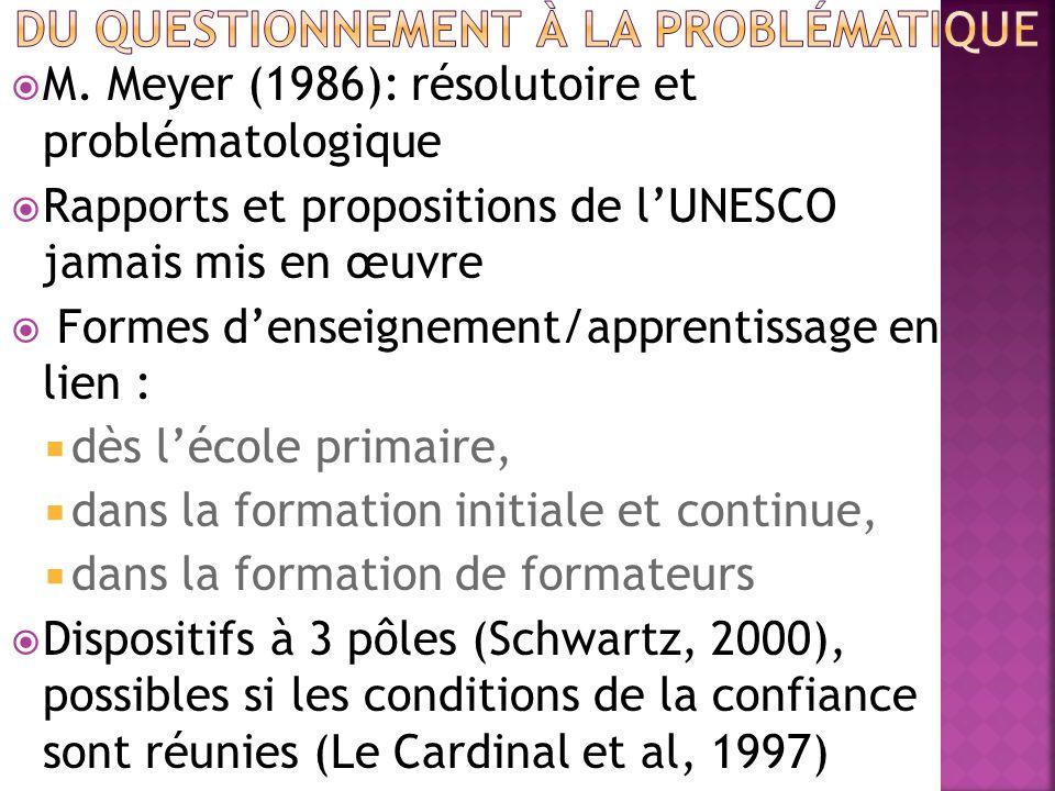  M. Meyer (1986): résolutoire et problématologique  Rapports et propositions de l'UNESCO jamais mis en œuvre  Formes d'enseignement/apprentissage e