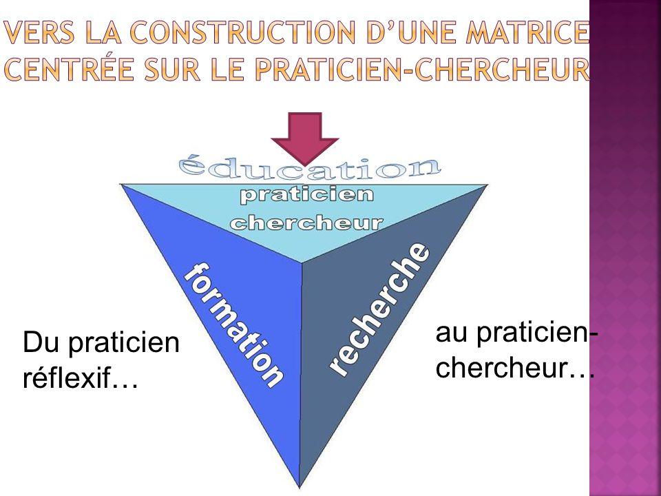 Du praticien réflexif… au praticien- chercheur…