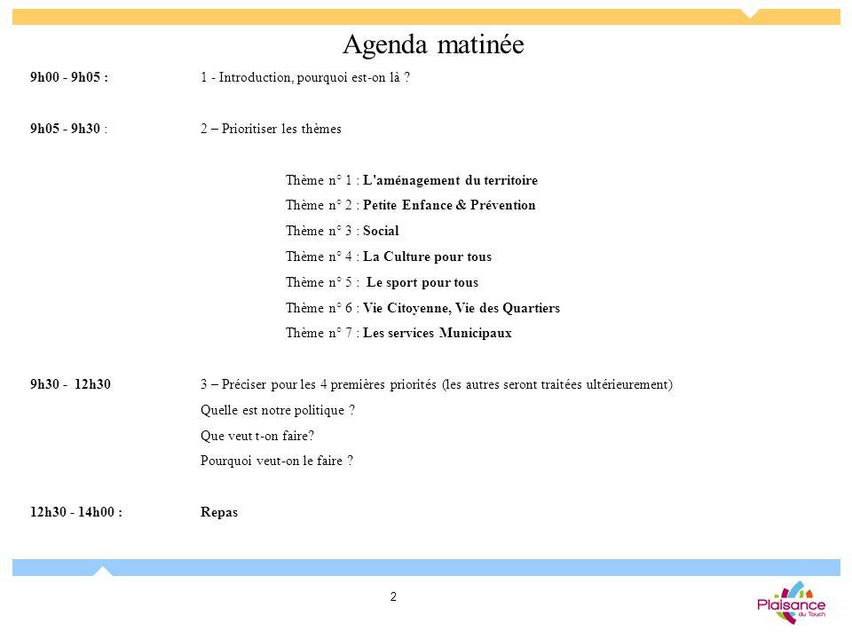 3 14h00 17h00 : 4 - Quel mode de fonctionnement doit-on adopter pour plus d'efficacité .