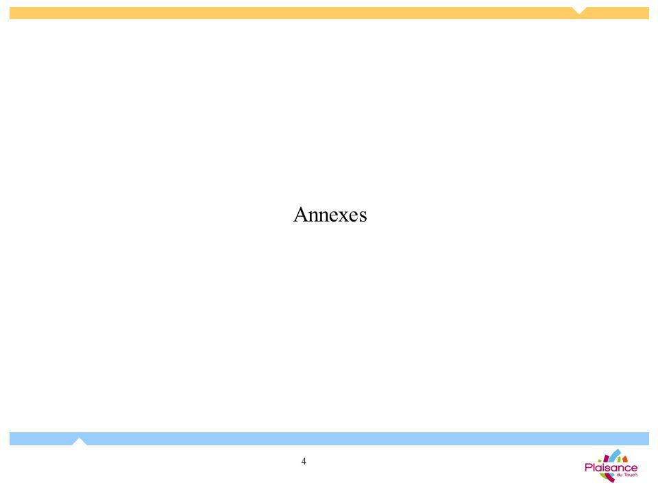 4 Annexes