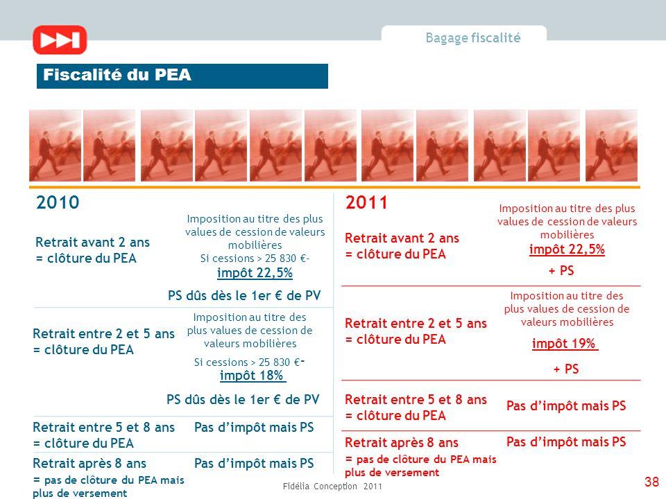 Bagage fiscalité Fidélia Conception 2011 38 Retrait avant 2 ans = clôture du PEA Fiscalité du PEA Retrait entre 2 et 5 ans = clôture du PEA Retrait entre 5 et 8 ans = clôture du PEA 20112010 Retrait après 8 ans = pas de clôture du PEA mais plus de versement Imposition au titre des plus values de cession de valeurs mobilières Si cessions > 25 830 €- impôt 22,5% impôt 18% PS dûs dès le 1er € de PV Pas d'impôt mais PS Imposition au titre des plus values de cession de valeurs mobilières Si cessions > 25 830 € - PS dûs dès le 1er € de PV Imposition au titre des plus values de cession de valeurs mobilières impôt 22,5% impôt 19% Pas d'impôt mais PS Imposition au titre des plus values de cession de valeurs mobilières + PS Retrait avant 2 ans = clôture du PEA Retrait entre 2 et 5 ans = clôture du PEA Retrait entre 5 et 8 ans = clôture du PEA Retrait après 8 ans = pas de clôture du PEA mais plus de versement