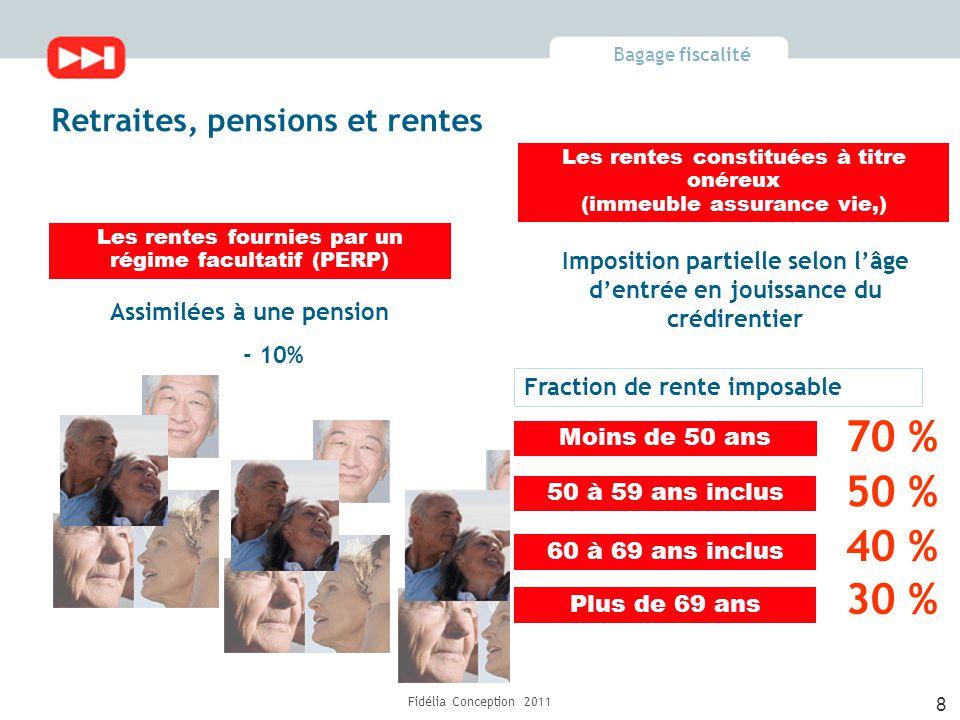 Bagage fiscalité Fidélia Conception 2011 8 Les rentes fournies par un régime facultatif (PERP) Les rentes constituées à titre onéreux (immeuble assurance vie,) Assimilées à une pension - 10% Imposition partielle selon l'âge d'entrée en jouissance du crédirentier Retraites, pensions et rentes Plus de 69 ans 40 % 70 % Moins de 50 ans 50 à 59 ans inclus Fraction de rente imposable 60 à 69 ans inclus 30 % 50 %