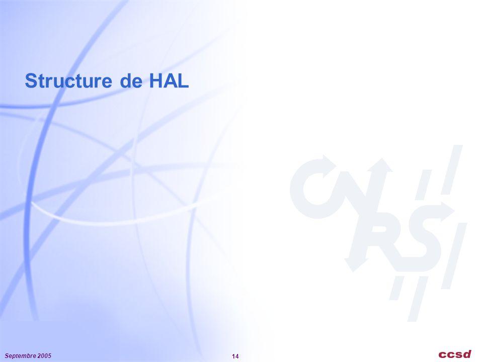 Septembre 2005 14 Structure de HAL