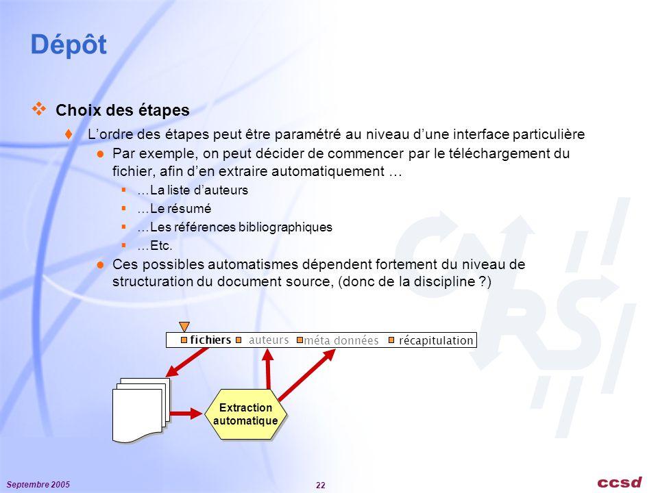 Septembre 2005 22 Dépôt  Choix des étapes  L'ordre des étapes peut être paramétré au niveau d'une interface particulière Par exemple, on peut décider de commencer par le téléchargement du fichier, afin d'en extraire automatiquement …  …La liste d'auteurs  …Le résumé  …Les références bibliographiques  …Etc.