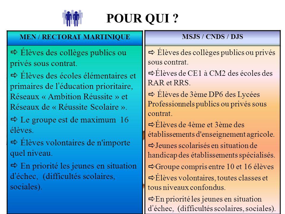 POUR QUI .MEN / RECTORAT MARTINIQUE  Élèves des collèges publics ou privés sous contrat.