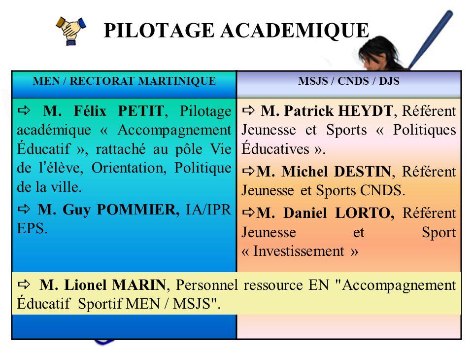 PILOTAGE ACADEMIQUE MEN / RECTORAT MARTINIQUE  M.