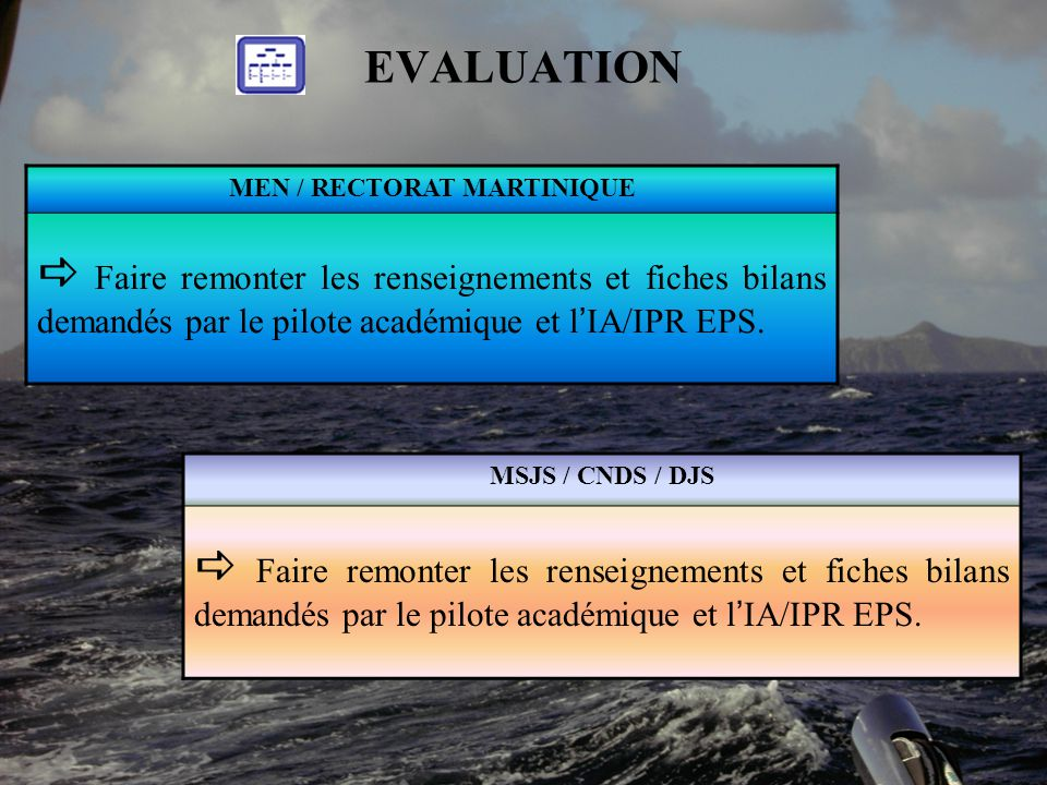 EVALUATION MEN / RECTORAT MARTINIQUE  Faire remonter les renseignements et fiches bilans demandés par le pilote académique et l'IA/IPR EPS.