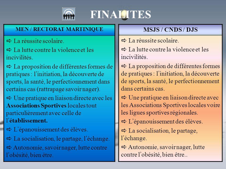 FINALITES MEN / RECTORAT MARTINIQUE  La réussite scolaire.