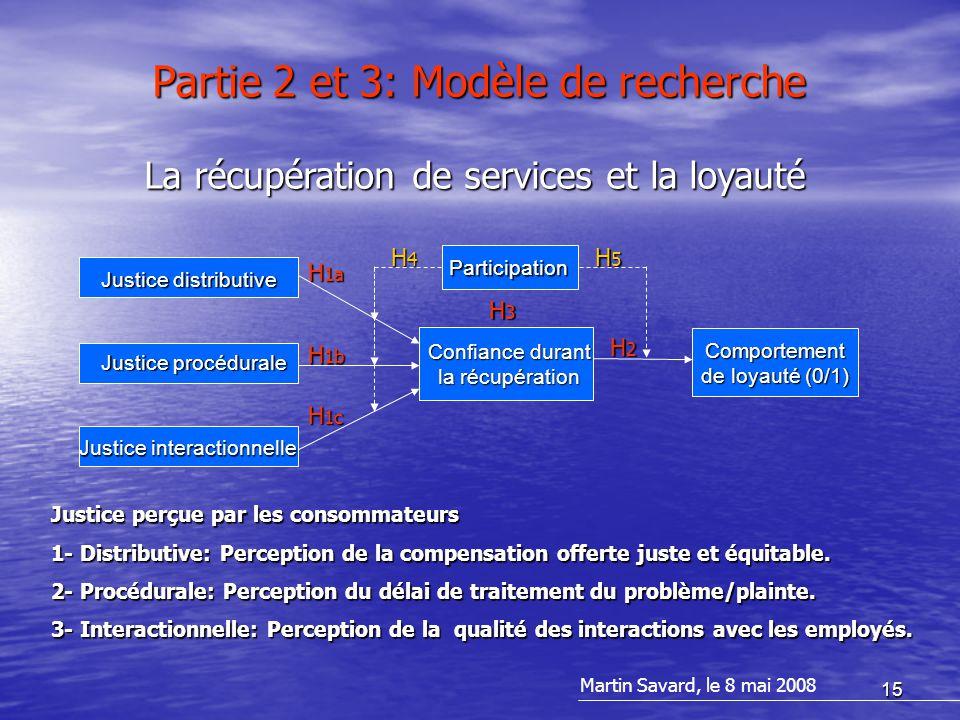 15 Partie 2 et 3: Modèle de recherche La récupération de services et la loyauté Martin Savard, le 8 mai 2008 Comportement de loyauté (0/1) Participation Confiance durant la récupération H4H4H4H4 H5H5H5H5 H3H3H3H3 H 1b H2H2H2H2 Justice distributive Justice procédurale Justice interactionnelle H 1a H 1c Justice perçue par les consommateurs 1- Distributive: Perception de la compensation offerte juste et équitable.