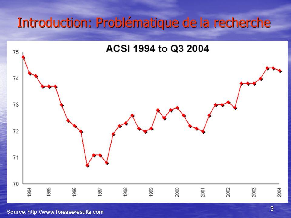 3 Introduction: Problématique de la recherche Source: http://www.foreseeresults.com