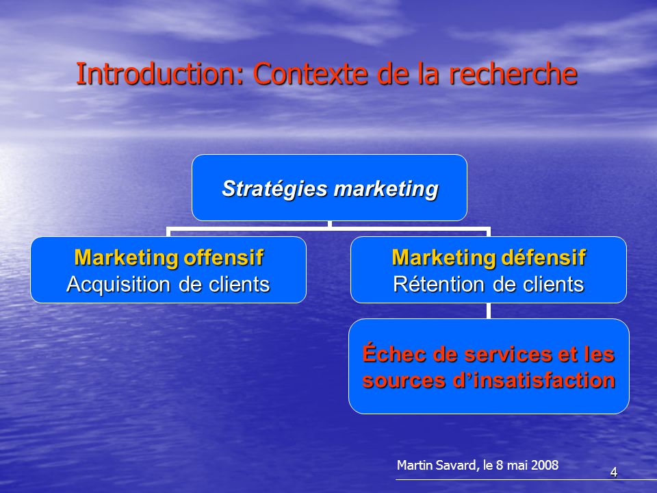 4 Introduction: Contexte de la recherche Martin Savard, le 8 mai 2008 Stratégies marketing Marketing offensif Acquisition de clients Marketing défensif Rétention de clients Échec de services et les sources d ' insatisfaction