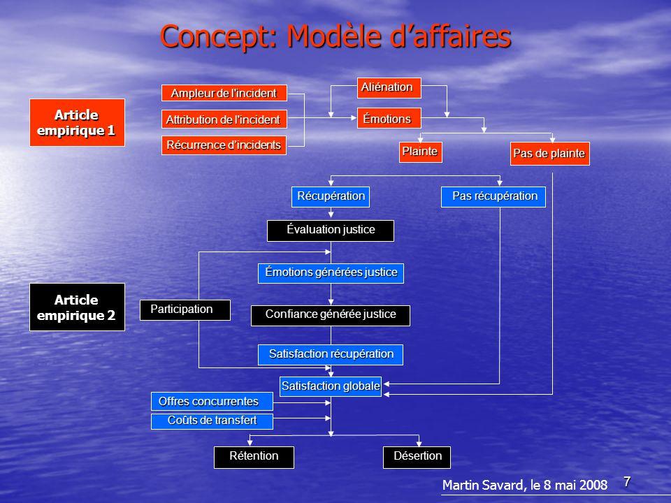 8 Partie 1: Modèle de recherche Comportement de plainte (0/1) Aliénation Émotions - Col è re - Anxi été Ampleur de l incident Attribution de l incident Récurrence d'incidents H6H6H6H6 H5H5H5H5 H1H1H1H1 H4H4H4H4 Le comportement de plainte Martin Savard, le 8 mai 2008 H2H2H2H2 H3H3H3H3