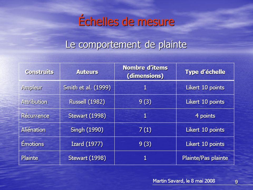 9 Échelles de mesure ConstruitsAuteurs Nombre d'items (dimensions) Type d'échelle Ampleur Smith et al. (1999) 1 Likert 10 points Attribution Russell (