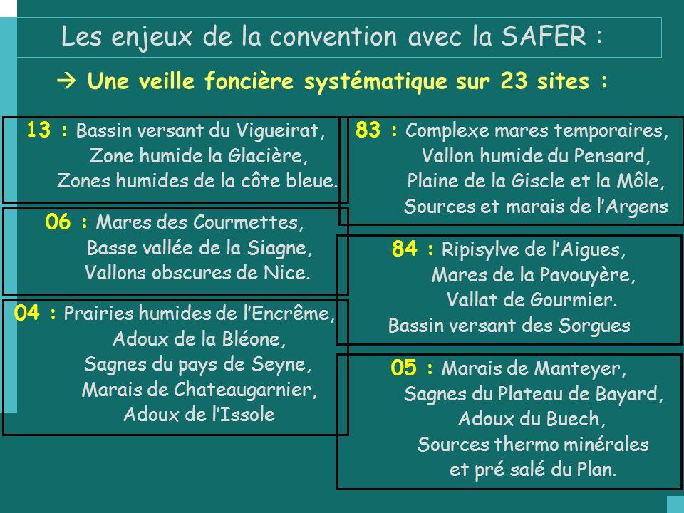 Les enjeux de la convention avec la SAFER :  Une veille foncière systématique sur 23 sites : 13 : Bassin versant du Vigueirat, Zone humide la Glacière, Zones humides de la côte bleue.