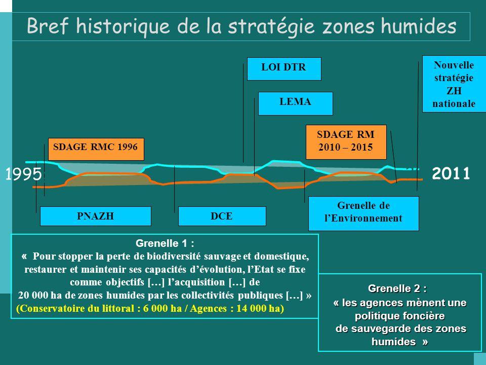 Bref historique de la stratégie zones humides 2010 Grenelle de l'Environnement PNAZH DCE SDAGE RM 2010 – 2015 Nouvelle stratégie ZH nationale SDAGE RMC 1996 LOI DTR LEMA 1995 2011 Grenelle 2 : Grenelle 2 : « les agences mènent une politique foncière de sauvegarde des zones humides » de sauvegarde des zones humides » Grenelle 1 : « Pour stopper la perte de biodiversité sauvage et domestique, restaurer et maintenir ses capacités d'évolution, l'Etat se fixe comme objectifs […] l'acquisition […] de 20 000 ha de zones humides par les collectivités publiques […] » (Conservatoire du littoral : 6 000 ha / Agences : 14 000 ha)