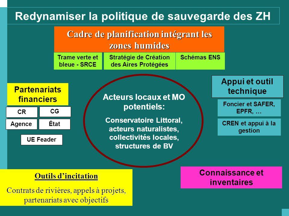 Redynamiser la politique de sauvegarde des ZH Cadre de planification intégrant les zones humides Trame verte et bleue - SRCE Stratégie de Création des