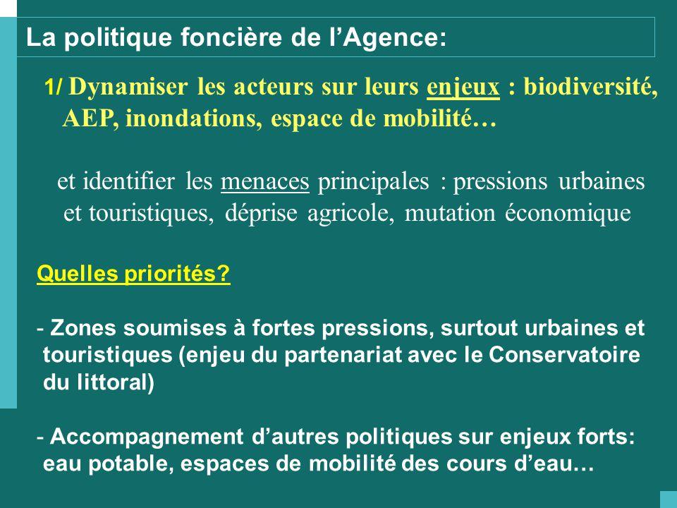 La politique foncière de l'Agence: 1/ Dynamiser les acteurs sur leurs enjeux : biodiversité, AEP, inondations, espace de mobilité… et identifier les menaces principales : pressions urbaines et touristiques, déprise agricole, mutation économique Quelles priorités.