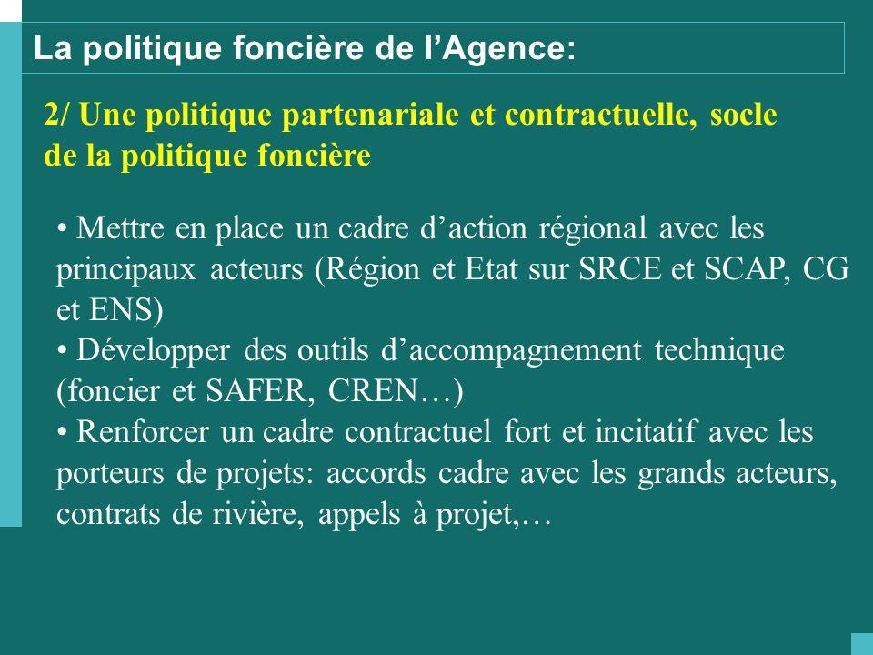 La politique foncière de l'Agence: 2/ Une politique partenariale et contractuelle, socle de la politique foncière Mettre en place un cadre d'action régional avec les principaux acteurs (Région et Etat sur SRCE et SCAP, CG et ENS) Développer des outils d'accompagnement technique (foncier et SAFER, CREN…) Renforcer un cadre contractuel fort et incitatif avec les porteurs de projets: accords cadre avec les grands acteurs, contrats de rivière, appels à projet,…