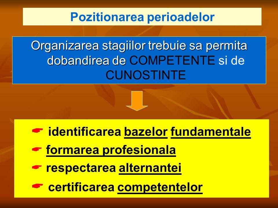 Organizarea stagiilor trebuie sa permita dobandirea de Organizarea stagiilor trebuie sa permita dobandirea de COMPETENTE si de CUNOSTINTE  identifica