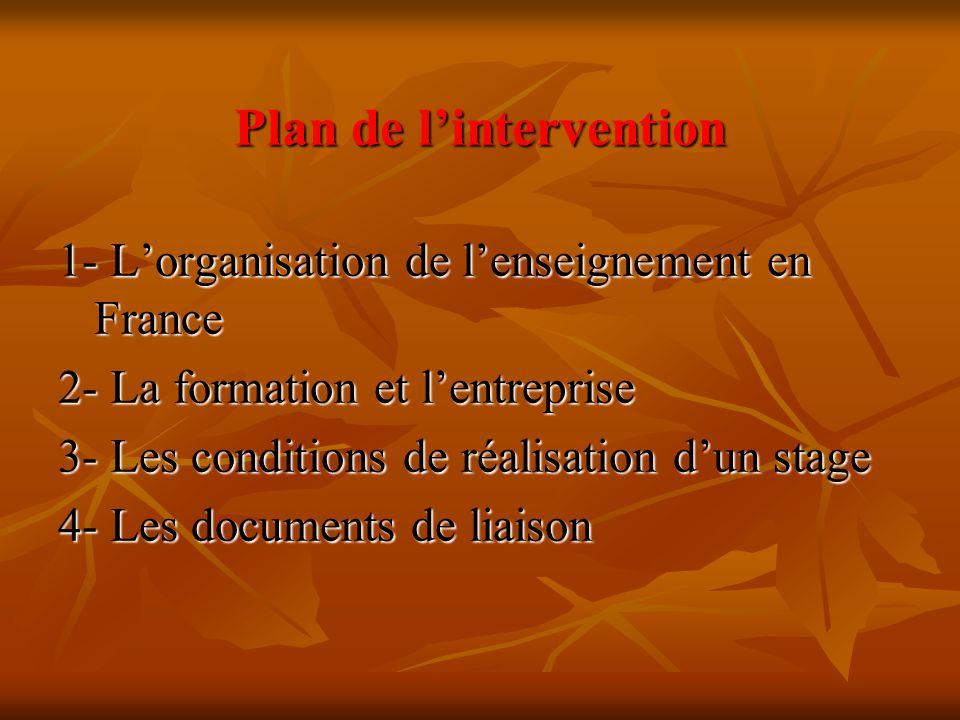 Plan de l'intervention 1- L'organisation de l'enseignement en France 2- La formation et l'entreprise 3- Les conditions de réalisation d'un stage 4- Le